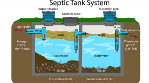 how to properly maintain your septic tank universal vacuum service