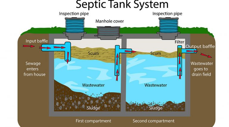 How To Properly Maintain Your Septic Tank